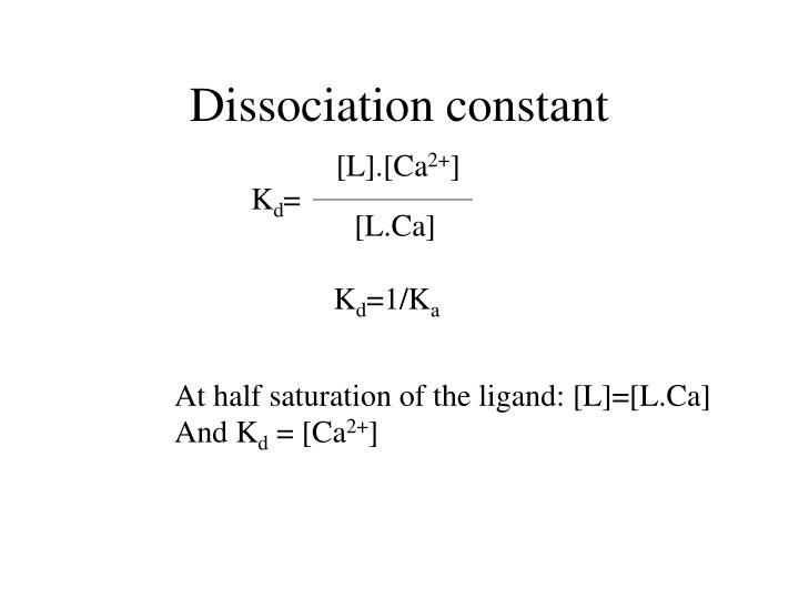 Dissociation constant