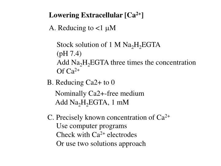 Lowering Extracellular [Ca