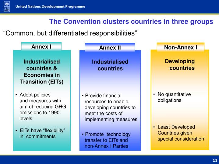 The Convention clusters countries in three groups
