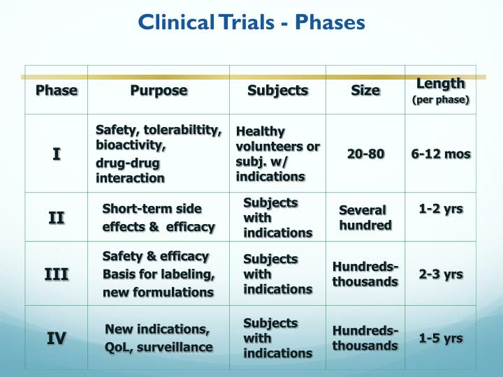 From clinical trials to treatments: 0 → → 9 and counting… ppt.