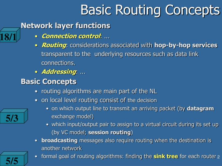 Basic routing concepts
