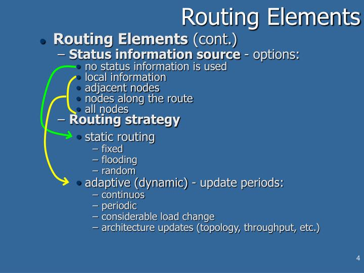 Routing Elements