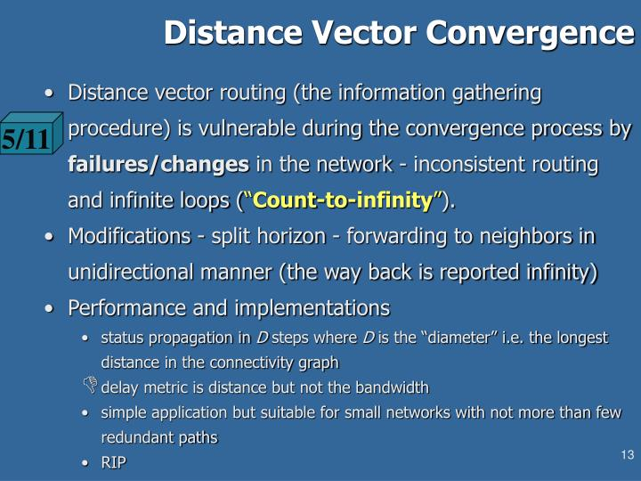 Distance Vector Convergence
