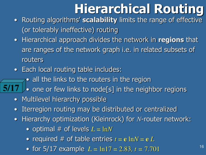Hierarchical Routing