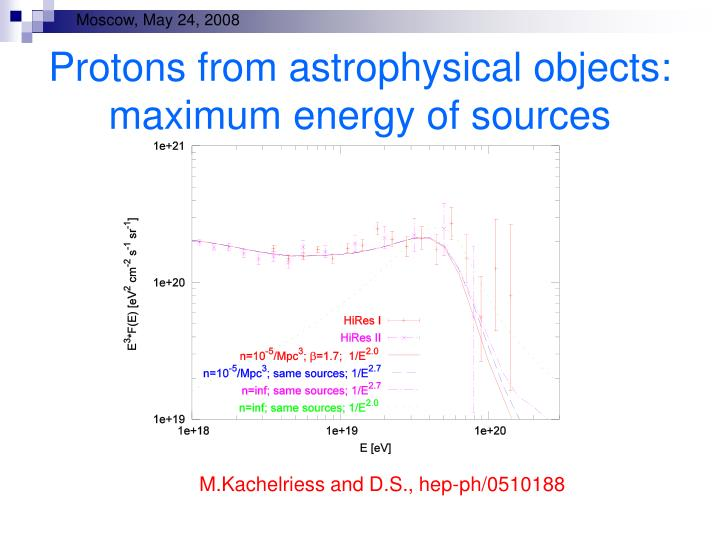 Protons from astrophysical objects: