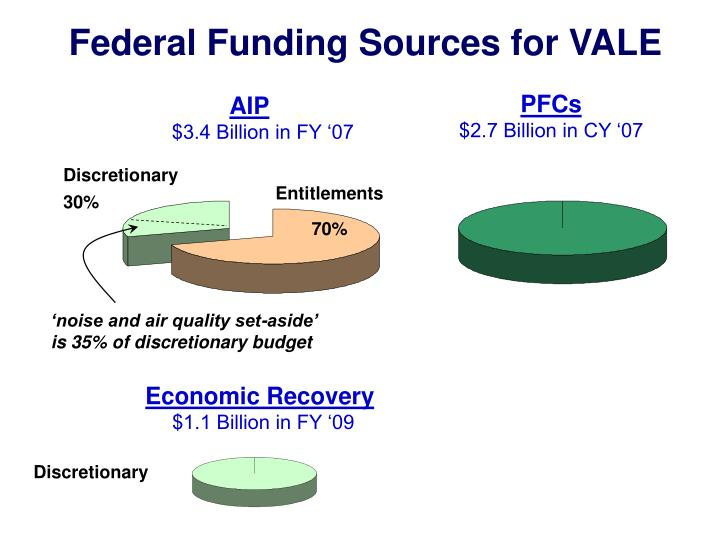 Federal Funding Sources for VALE