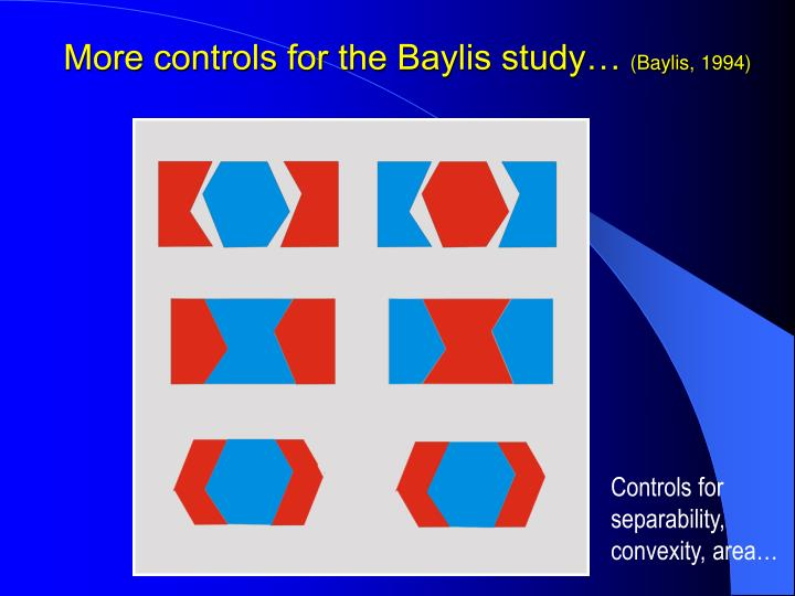 More controls for the Baylis study…