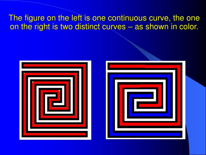 The figure on the left is one continuous curve, the one on the right is two distinct curves – as shown in color.