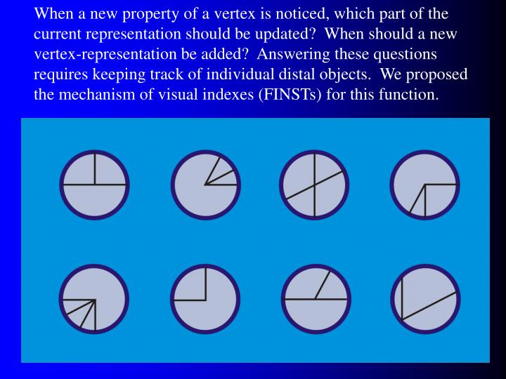 When a new property of a vertex is noticed, which part of the current representation should be updated?  When should a new vertex-representation be added?  Answering these questions requires keeping track of individual distal objects.  We proposed the mechanism of visual indexes (FINSTs) for this function.