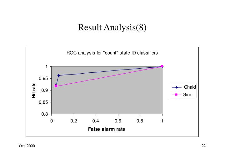 Result Analysis(8)