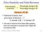 price elasticity and total revenue1