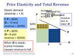 price elasticity and total revenue2