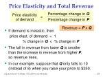 price elasticity and total revenue3