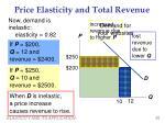 price elasticity and total revenue4