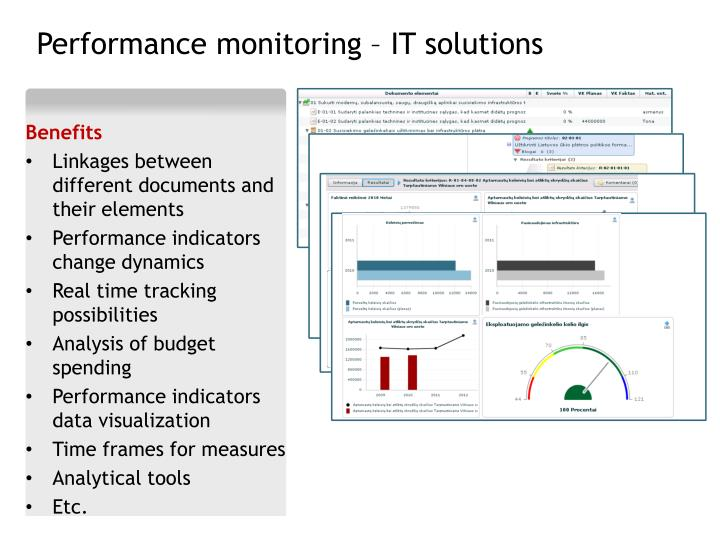 Performance monitoring – IT solutions