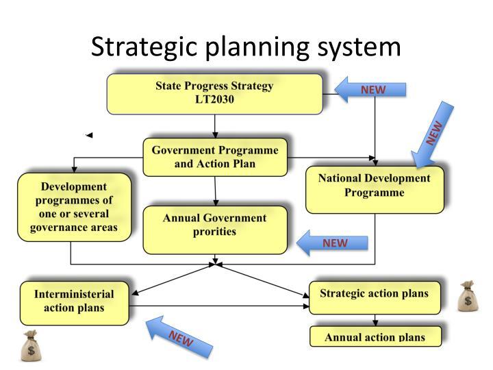 Strategic planning system