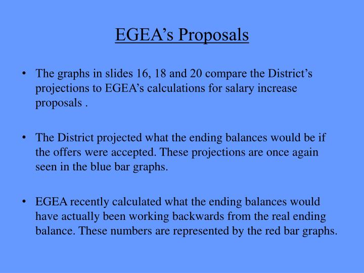 EGEA's Proposals