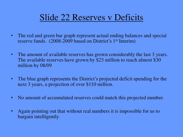 Slide 22 Reserves v Deficits