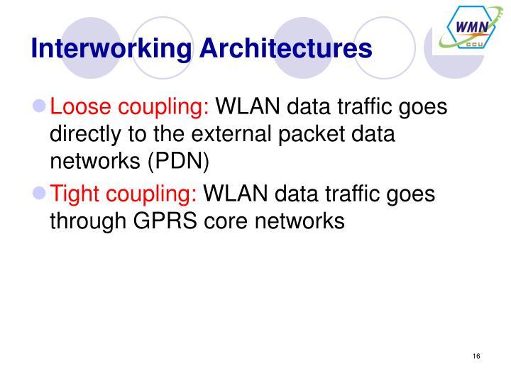 Interworking Architectures