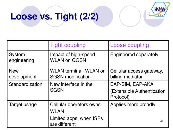 Loose vs. Tight (2/2)