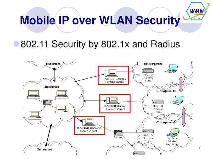 Mobile IP over WLAN Security