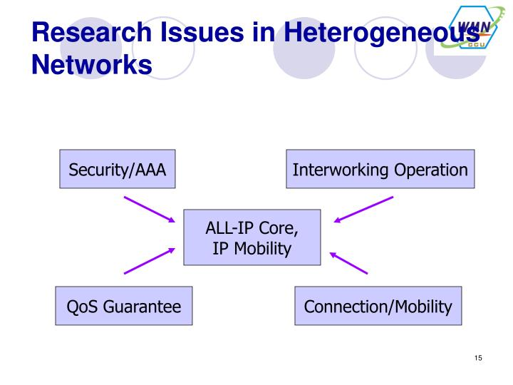 Research Issues in Heterogeneous Networks