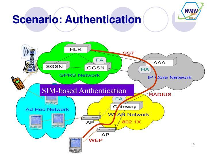 Scenario: Authentication