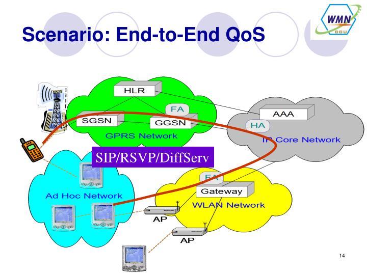 Scenario: End-to-End QoS