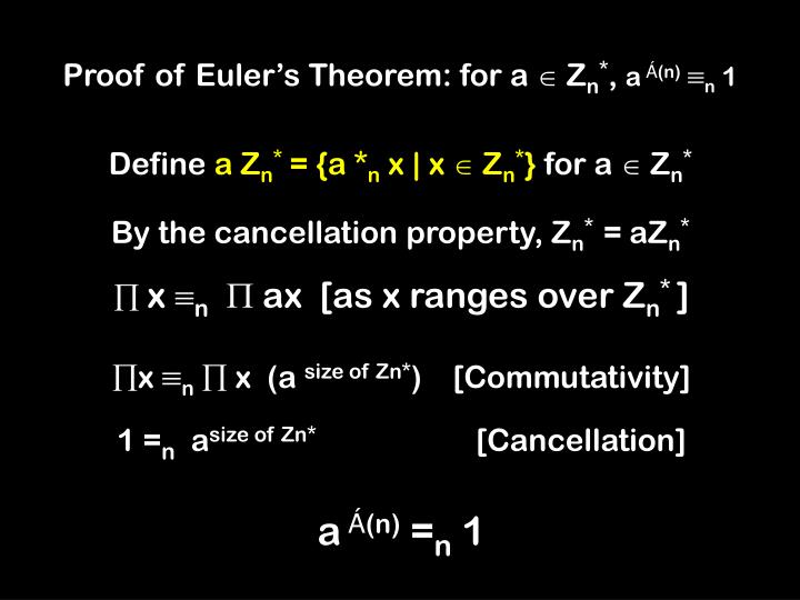 Proof of Euler's Theorem: for a