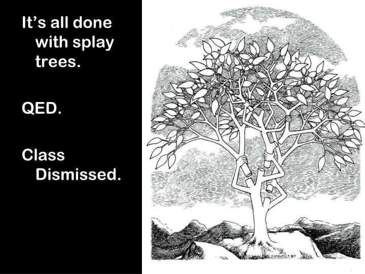It's all done with splay trees.