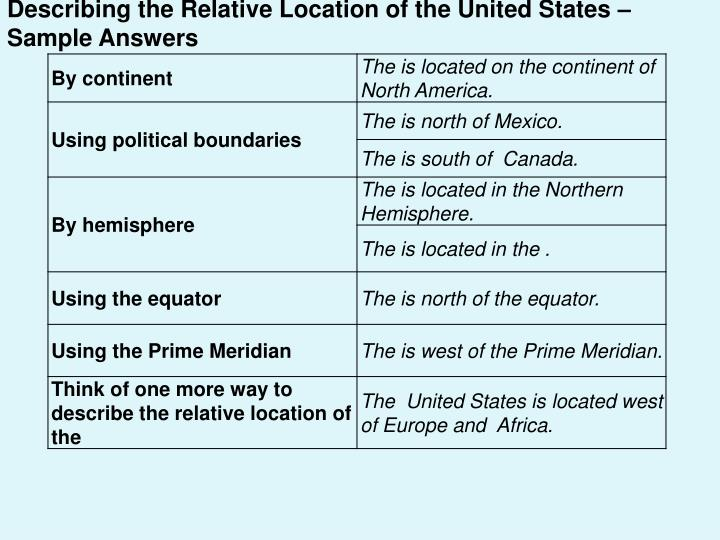 Ppt united states in spatial terms where is the united states describing the relative location of the united states sample answers sciox Choice Image