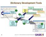 dictionary development tools