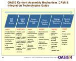 oasis content assembly mechanism cam integration technologies guide