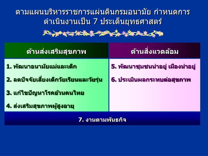 ตามแผนบริหารราชการแผ่นดินกรมอนามัย กำหนดการดำเนินงานเป็น 7 ประเด็นยุทธศาสตร์