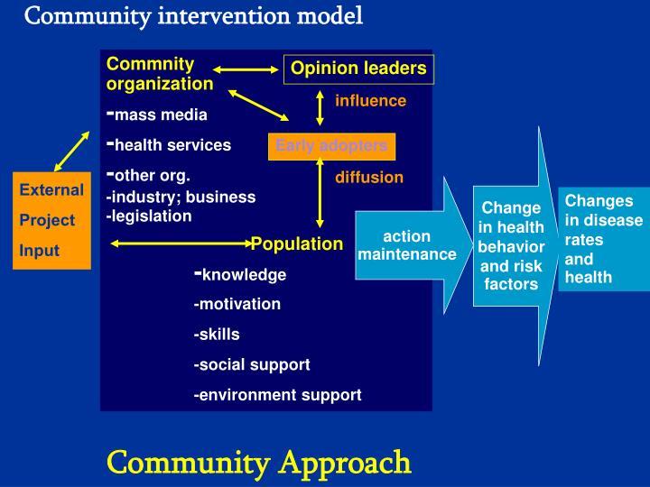 Community intervention model
