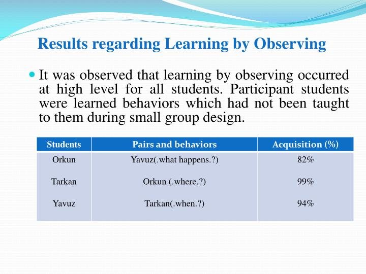 Results regarding Learning by Observing