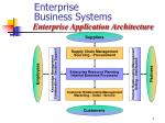 enterprise business systems2