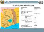 statistiques du ghana