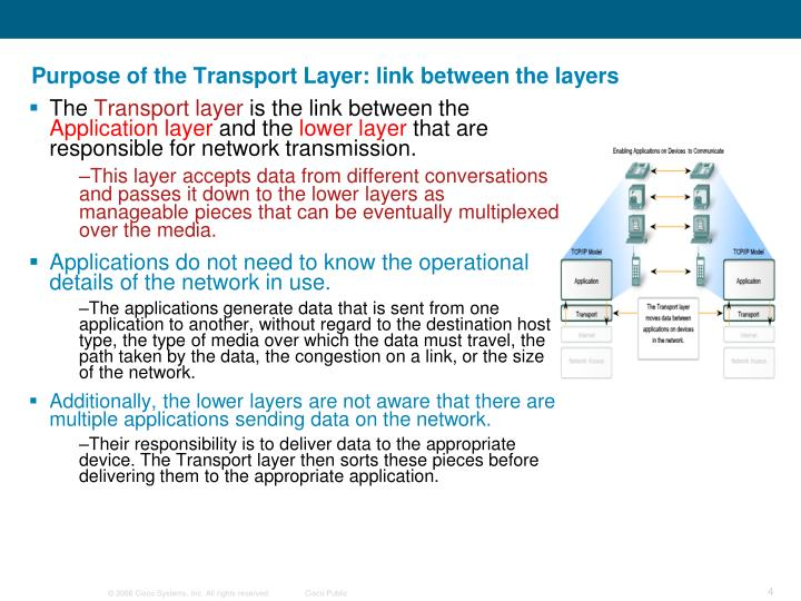 Purpose of the Transport Layer: