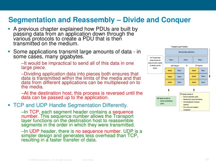 Segmentation and Reassembly – Divide and Conquer