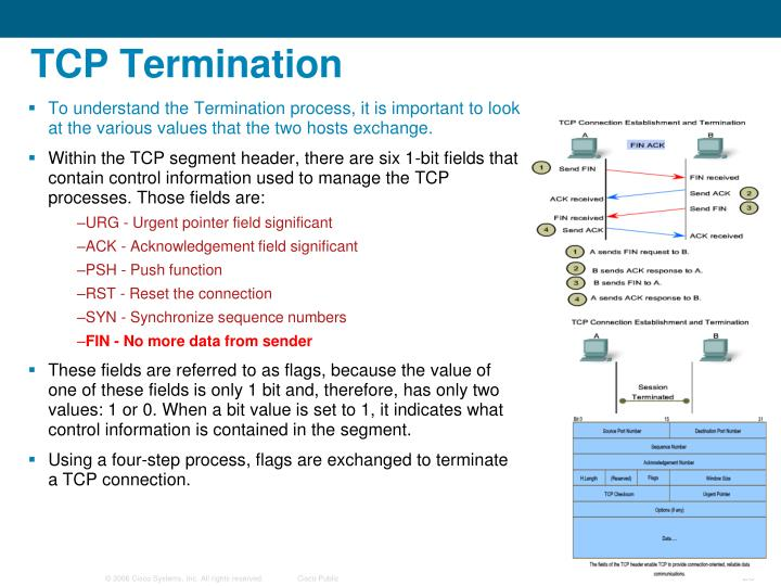 TCP Termination