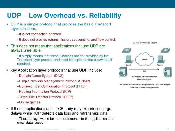 UDP – Low Overhead vs. Reliability
