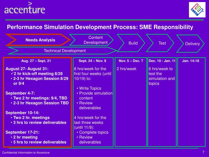 PPT - Risk Management Performance Simulation PowerPoint