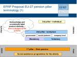 efrp proposal eu 27 pension pillar terminology 1