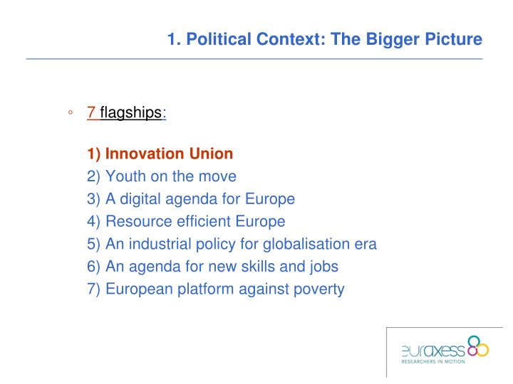 1. Political Context: The Bigger Picture