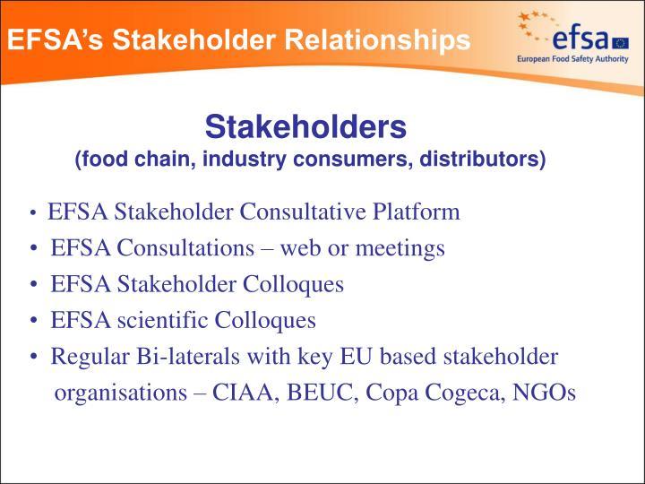EFSA's Stakeholder Relationships