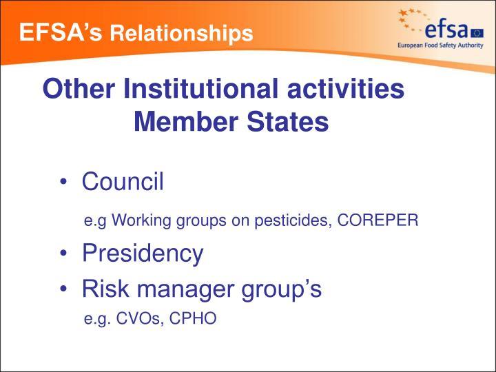 EFSA's