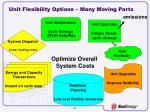 unit flexibility options many moving parts