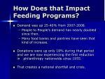 how does that impact feeding programs