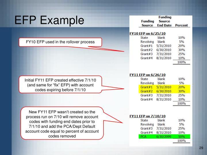 EFP Example